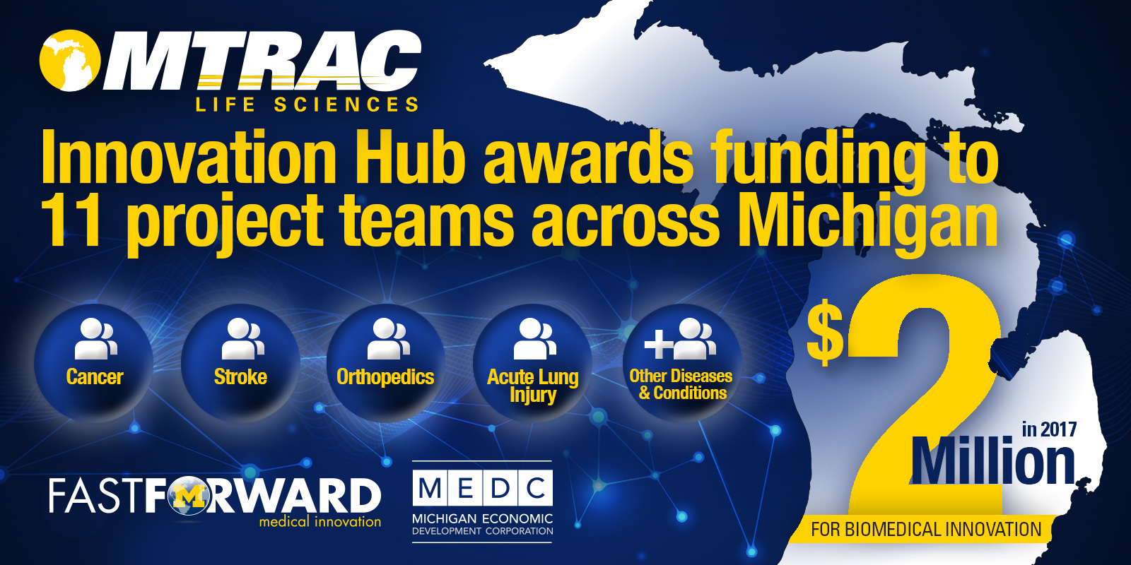 Innovation Hub awards funding to 11 project teams across Michigan